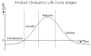 The Industry Handbook: The Semiconductor Industry