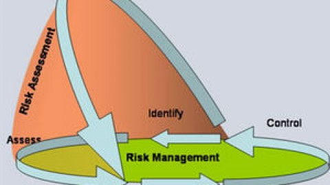 How to manage risk in Project Management !
