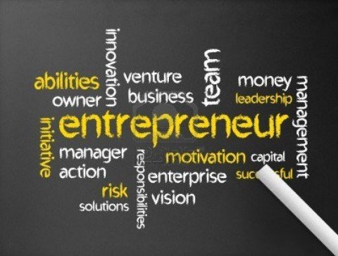 What entrepreneurship means to an Indian ?