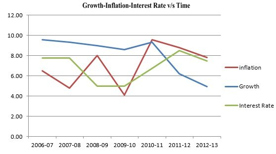 inflation effects on various societal The political costs of price inflation targets for political at­tacks to a great extent because they are successful in offsetting the effects of inflation.