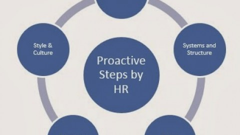 Role of human resources in compliance management